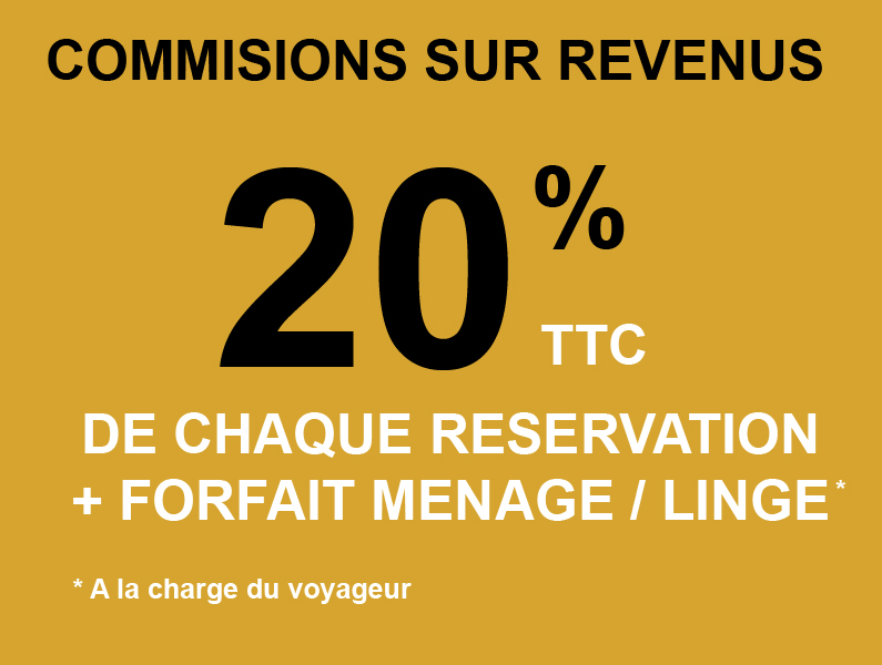 Tarif gestion locative cannes