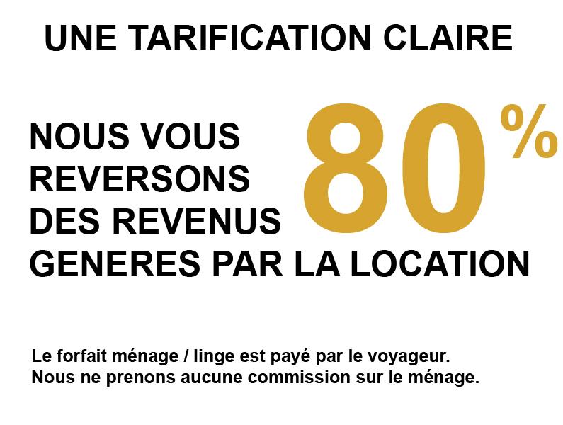 Tarifs conciergerie Cannes