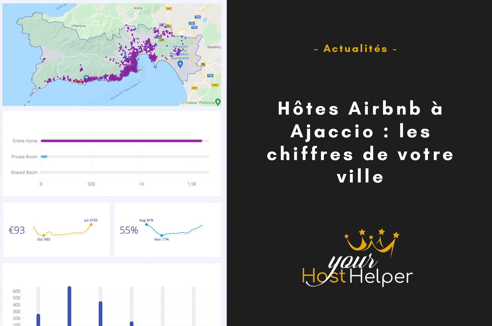 Hôtes Airbnb à Ajaccio : les chiffres de votre ville