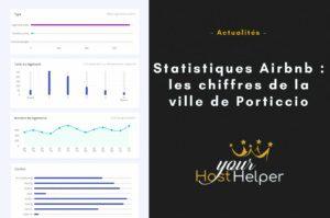 Statistiques Airbnb : les chiffres de la ville de Porticcio